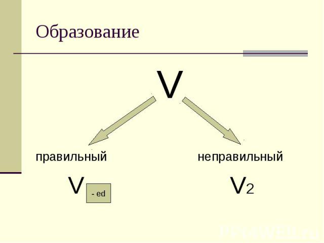 Образование VправильныйнеправильныйV V2