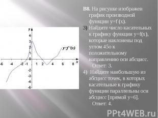 В8. На рисунке изображен график производной функции y=f (x).Найдите число касате