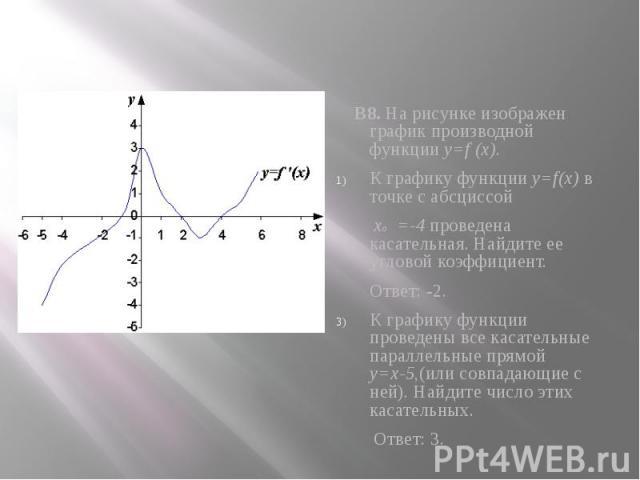 В8. На рисунке изображен график производной функции y=f (x). В8. На рисунке изображен график производной функции y=f (x).К графику функции y=f(x) в точке с абсциссой xo =-4 проведена касательная. Найдите ее угловой коэффициент. Ответ: -2.К графику ф…
