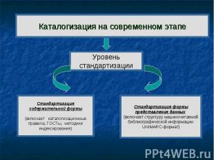 Каталогизация на современном этапе Уровень стандартизации Стандартизация содержа