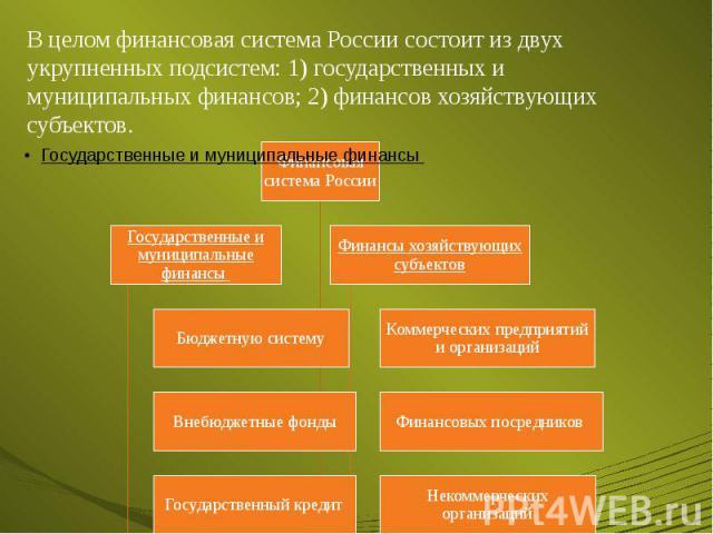 В целом финансовая система России состоит из двух укрупненных подсистем: 1) государственных и муниципальных финансов; 2) финансов хозяйствующих субъектов. В целом финансовая система России состоит из двух укрупненных подсистем: 1) государственных и …