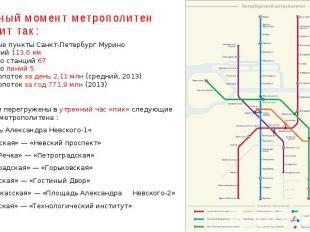 На данный момент метрополитен выглядит так: Населённые пункты Санкт-Петербург Му