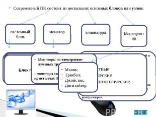 Современный ПК состоит из нескольких основныхблоковилиузлов: