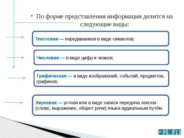По форме представления информация делится на следующие виды: