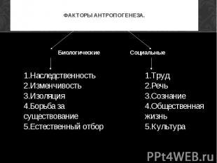 1.Наследственность 2.Изменчивость 3.Изоляция 4.Борьба за существование 5.Естеств