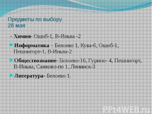 Предметы по выбору 28 мая - Химия- Ошиб-1, В-Иньва -2 Информатика – Белоево 1, К