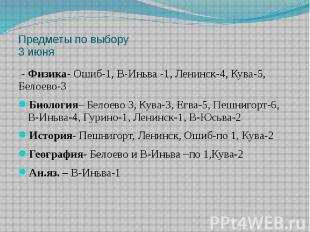 Предметы по выбору 3 июня - Физика- Ошиб-1, В-Иньва -1, Ленинск-4, Кува-5, Белое
