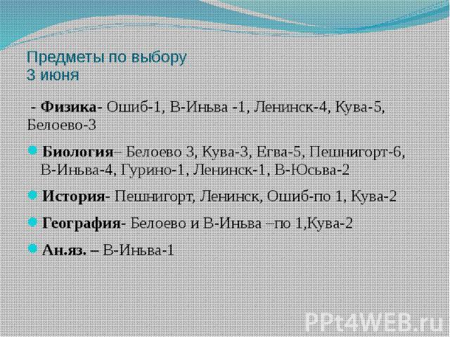 Предметы по выбору 3 июня - Физика- Ошиб-1, В-Иньва -1, Ленинск-4, Кува-5, Белоево-3 Биология– Белоево 3, Кува-3, Егва-5, Пешнигорт-6, В-Иньва-4, Гурино-1, Ленинск-1, В-Юсьва-2 История- Пешнигорт, Ленинск, Ошиб-по 1, Кува-2 География- Белоево и В-Ин…