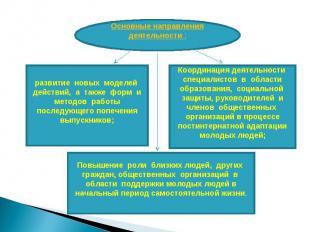 развитие новых моделей действий, а также форм и методов работы последующего попе