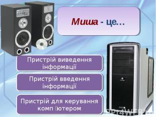 Миша - це… Пристрій виведення інформації Пристрій введення інформації Пристрій д