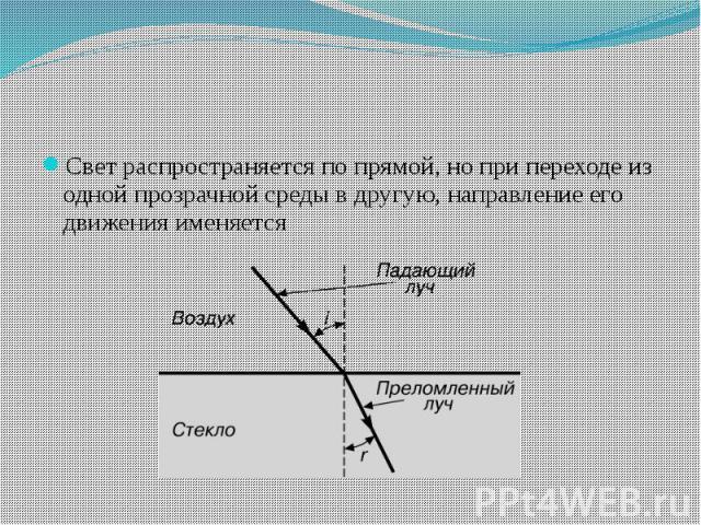 Свет распространяется по прямой, но при переходе из одной прозрачной среды в другую, направление его движения именяется