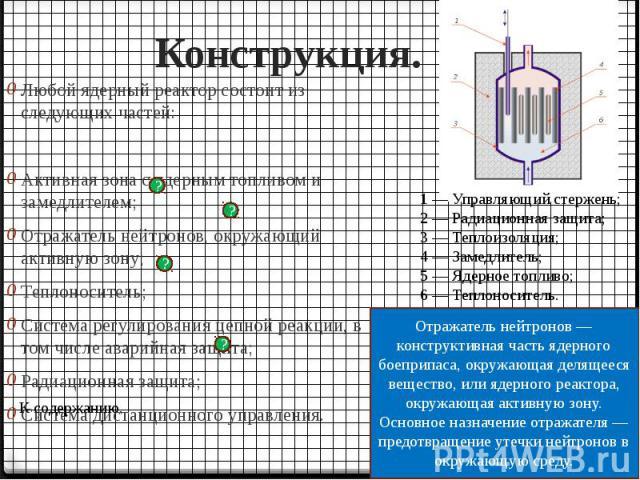 Конструкция. Любой ядерный реактор состоит из следующих частей: Активная зона с ядерным топливом и замедлителем; Отражатель нейтронов, окружающий активную зону; Теплоноситель; Система регулирования цепной реакции, в том числе аварийная защита; Радиа…