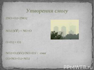 Утворення смогу 2NO+O2=2NO2 NO2 (h ) = NO+O O+O2 = O3 NO2+O2(hV)=NO+O3 \ смог O3