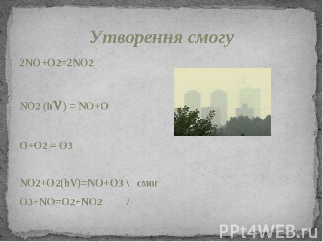Утворення смогу 2NO+O2=2NO2 NO2 (h ) = NO+O O+O2 = O3 NO2+O2(hV)=NO+O3 \ смог O3+NO=O2+NO2 /