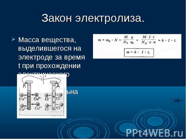 Закон электролиза. Масса вещества, выделившегося на электроде за время t при прохождении электрического тока, пропорциональна силе тока и времени.