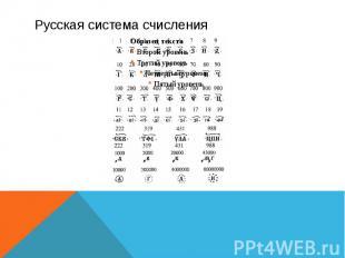 Русская система счисления