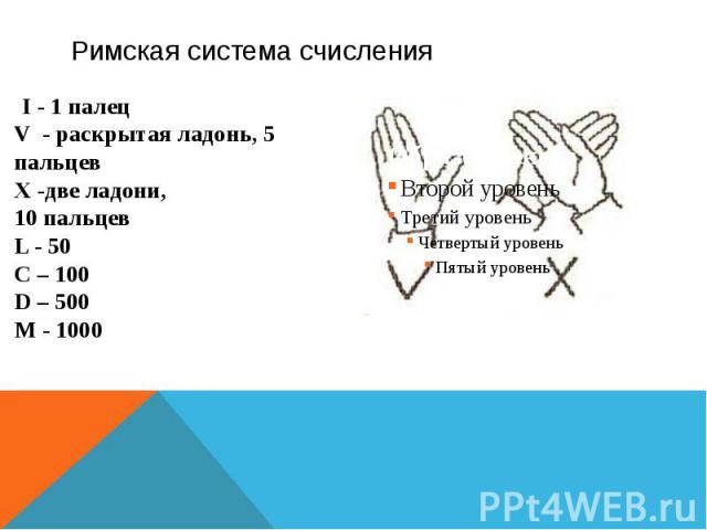 Римская система счисления I - 1 палец V - раскрытая ладонь, 5 пальцев X -две ладони, 10 пальцев L - 50 С – 100 D – 500 M - 1000