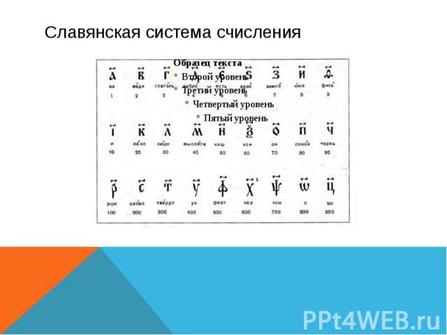 Славянская система счисления