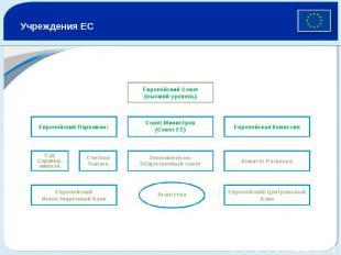 Учреждения ЕС