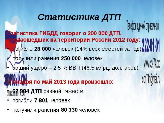 Статистика ДТП Статистика ГИБДД говорит о 200 000 ДТП, произошедших на территории России 2012 году: погибло 28 000 человек (14% всех смертей за год) получили ранения 250 000 человек общий ущерб – 2,5 % ВВП (46,5 млрд. долларов) С января по май 2013 …