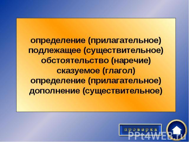 определение (прилагательное)подлежащее (существительное)обстоятельство (наречие)сказуемое (глагол)определение (прилагательное)дополнение (существительное)