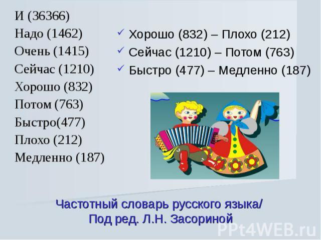 И (36366)Надо (1462)Очень (1415)Сейчас (1210)Хорошо (832)Потом (763) Быстро(477)Плохо (212)Медленно (187) Хорошо (832) – Плохо (212)Сейчас (1210) – Потом (763)Быстро (477) – Медленно (187) Частотный словарь русского языка/ Под ред. Л.Н. Засориной