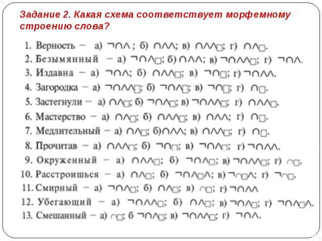 Задание 2. Какая схема соответствует морфемному строению слова?
