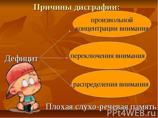 Причины дисграфии: произвольнойконцентрации внимания переключения внимания распределения внимания Дефицит Плохая слухо-речевая память