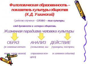 Филологическая образованность – показатель культуры общества (К.Д. Ушинский) Сре