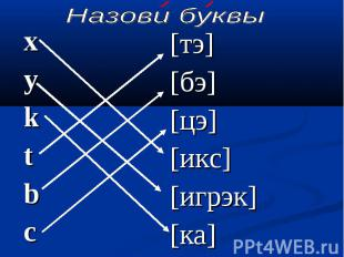 Назови буквы [тэ][бэ][цэ][икс][игрэк][ка] xykt bс