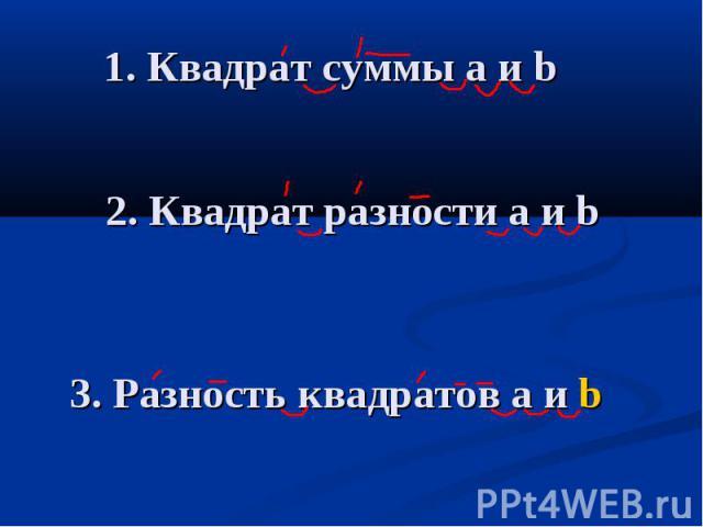 1. Квадрат суммы a и b 2. Квадрат разности a и b 3. Разность квадратов a и b
