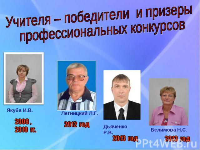 Учителя – победители и призеры профессиональных конкурсов