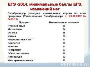 ЕГЭ -2014, минимальные баллы ЕГЭ, изменений нет Рособрнадзор утвердил минимальны