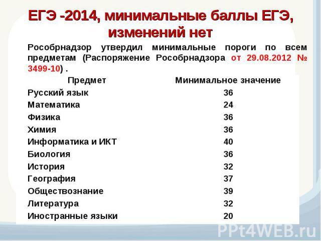 ЕГЭ -2014, минимальные баллы ЕГЭ, изменений нет Рособрнадзор утвердил минимальные пороги по всем предметам (Распоряжение Рособрнадзора от 29.08.2012 № 3499-10) .