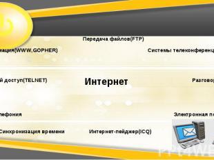 Интернет Интернет