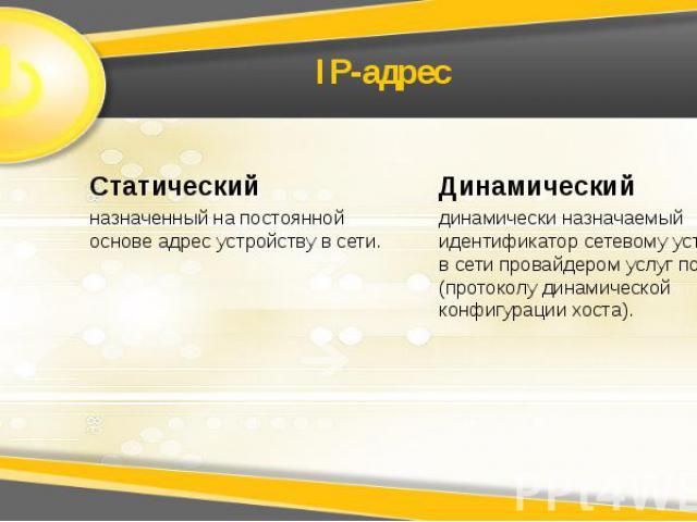 IP-адрес Статический назначенный на постоянной основе адрес устройству в сети.