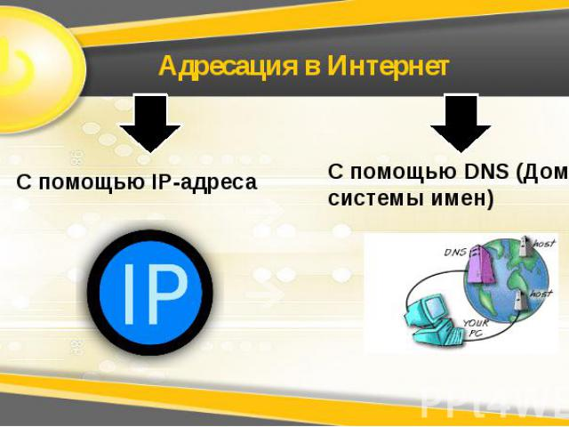 Адресация в Интернет С помощью IP-адреса