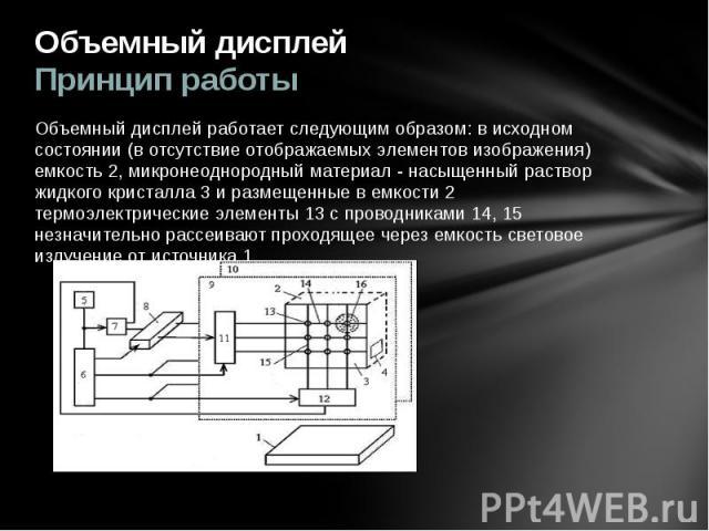 Объемный дисплей Принцип работы Объемный дисплей работает следующим образом: в исходном состоянии (в отсутствие отображаемых элементов изображения) емкость 2, микронеоднородный материал - насыщенный раствор жидкого кристалла 3 и размещенные в емкост…