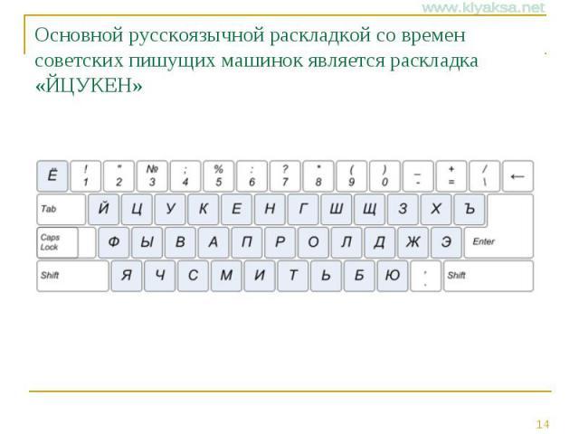 Основной русскоязычной раскладкой со времен советских пишущих машинок является раскладка «ЙЦУКЕН»