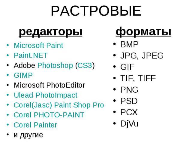 РАСТРОВЫЕ Microsoft Paint Paint.NET Adobe Photoshop (CS3) GIMP Microsoft PhotoEditor Ulead PhotoImpact Corel(Jasc) Paint Shop Pro Corel PHOTO-PAINT Corel Painter и другие