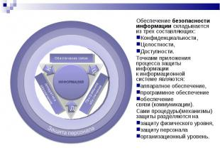 Обеспечение безопасности информации складывается из трех составляющих: Конфиден