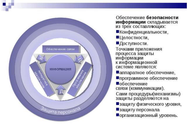 Обеспечение безопасности информации складывается из трех составляющих: Конфиденциальности, Целостности, Доступности. Точками приложения процесса защиты информации кинформационной системеявляются: аппаратное обеспечение, программное обеспечение…