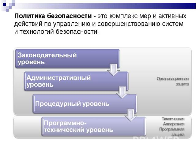 Политика безопасности - это комплекс мер и активных действий по управлению и совершенствованию систем и технологий безопасности.