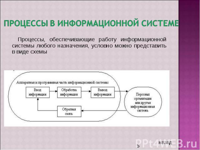 Процессы в информационной системе Процессы, обеспечивающие работу информационной системы любого назначения, условно можно представить в виде схемы