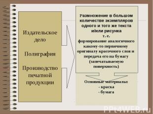 Издательское дело Полиграфия Производство печатной продукции Размножение в больш