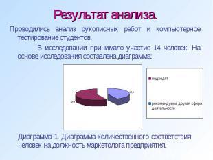 Результат анализа. Проводились анализ рукописных работ и компьютерное тестирован