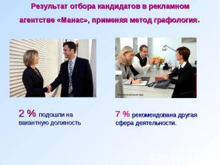 Результат отбора кандидатов в рекламном агентстве «Манас», применяя метод графол