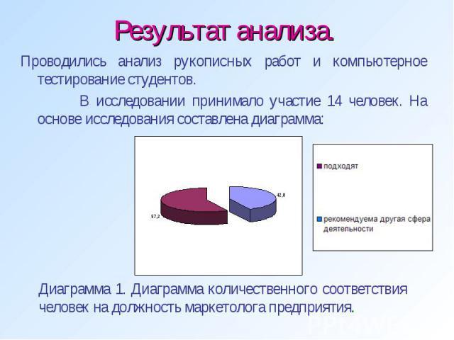 Результат анализа. Проводились анализ рукописных работ и компьютерное тестирование студентов. В исследовании принимало участие 14 человек. На основе исследования составлена диаграмма: