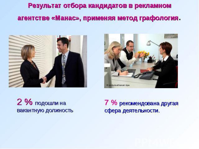 Результат отбора кандидатов в рекламном агентстве «Манас», применяя метод графология.