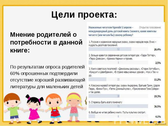 Цели проекта: Мнение родителей о потребности в данной книге: По результатам опроса родителей 60% опрошенных подтвердили отсутствие хорошей развивающей литературы для маленьких детей